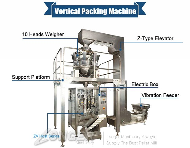 Potato Chips Weighing and Packing Machine
